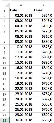 Расчёт волатильности Лукойла в Excel