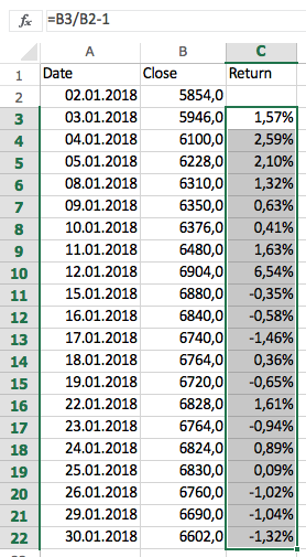 Процентный вид волатильности в Excel