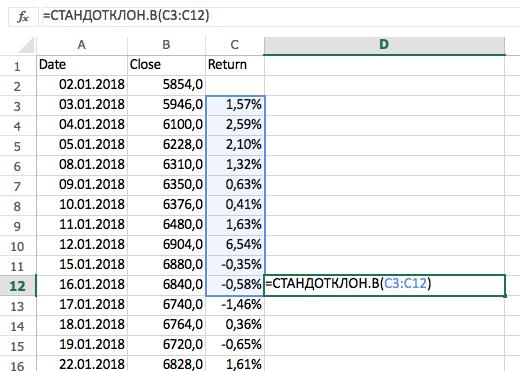 Стандартное отклонение, волатильность в Excel