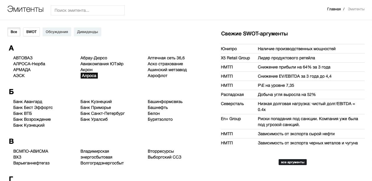 Список эмитентов (компаний) со swot-анализом
